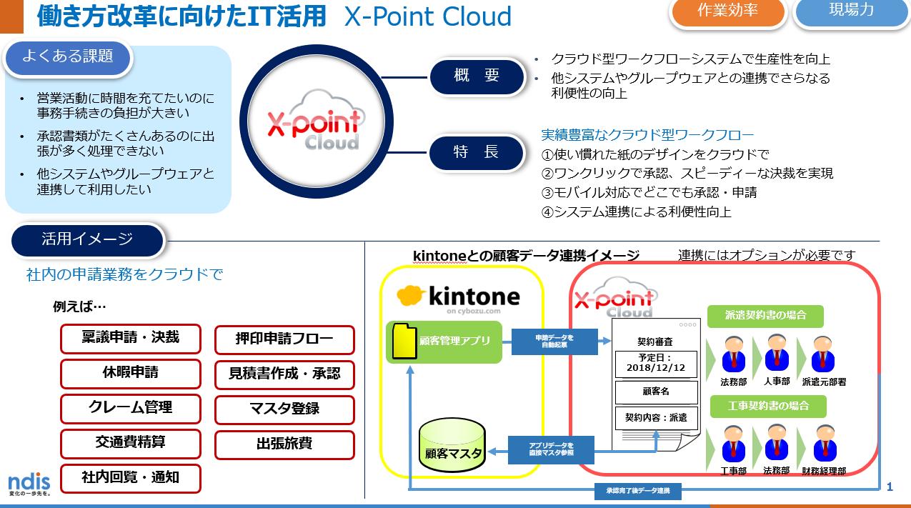 X-Point Cloudご紹介資料