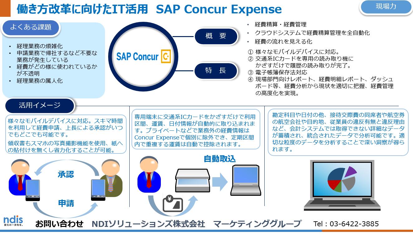 SAP Concur Expenseご紹介資料