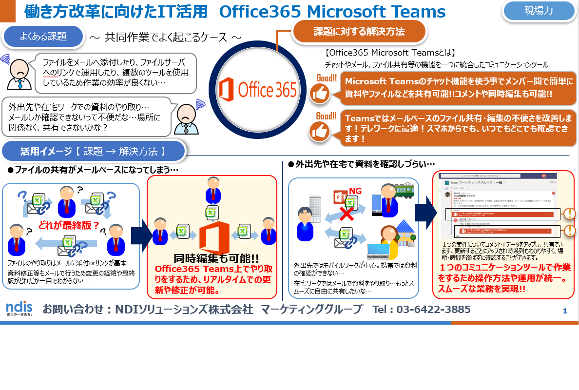 Office365 Microsoft Teamsご紹介資料