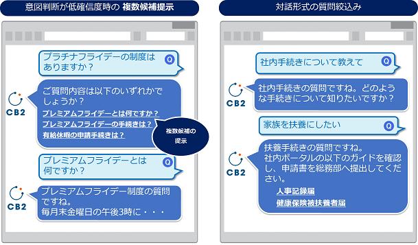 <図2>CB2 画面イメージ①1.png