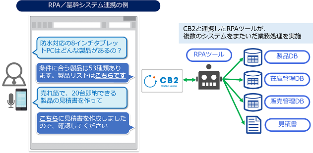 <図2>CB2 画面イメージ②1.png