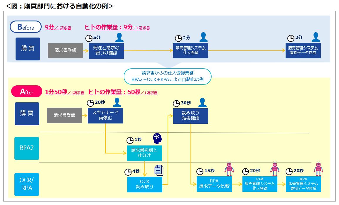 図3_d.png